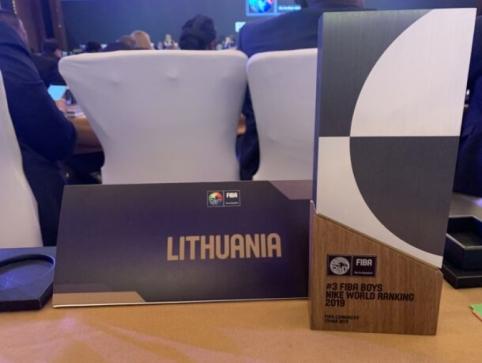 Lietuvos krepšiniui – įvertinimas iš FIBA